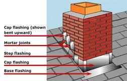 Pre-Fab-Chimney-Illustration