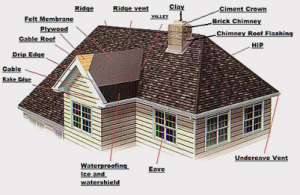 roofing-illustration